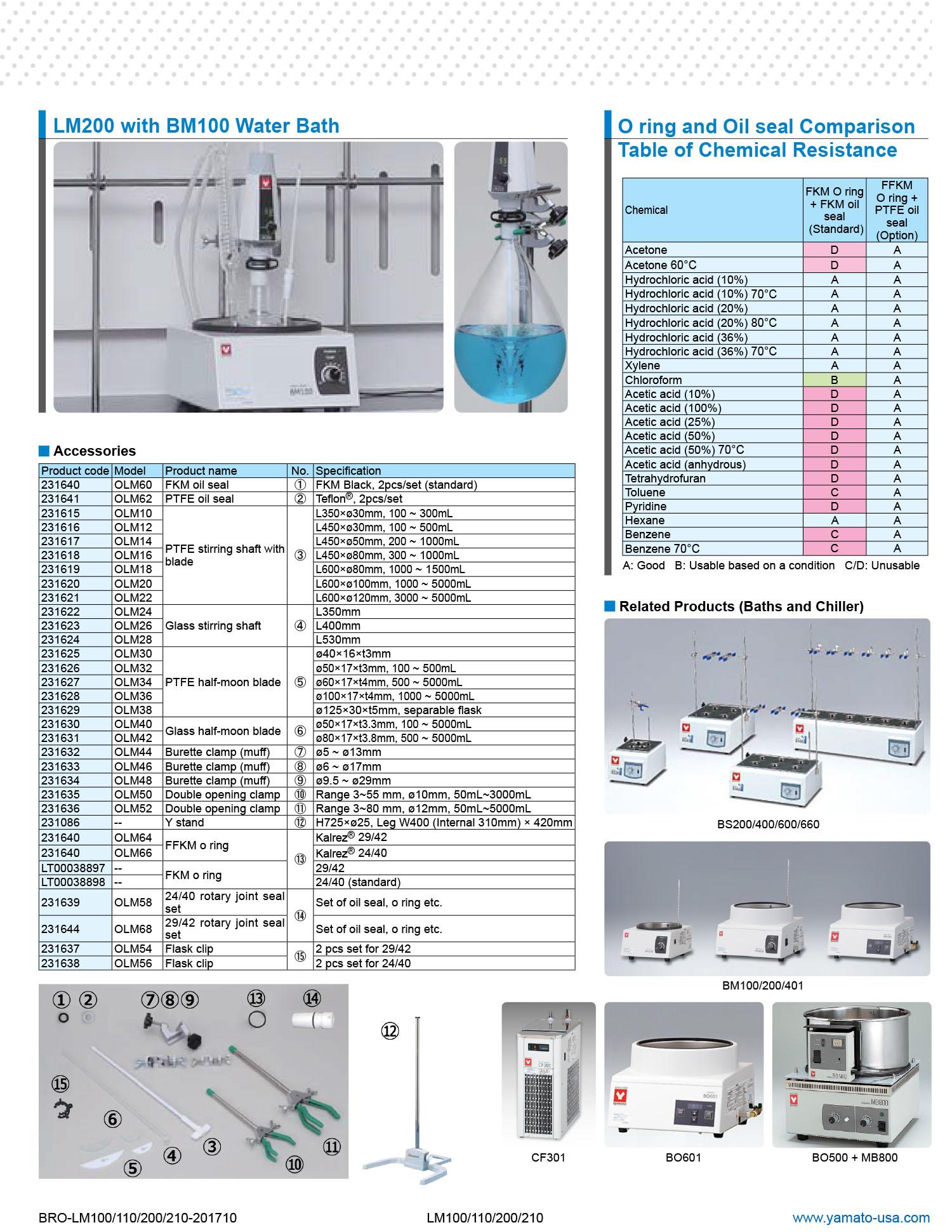 Laboratory Flask Mixer (1000 rpm) | Yamato Scientific America
